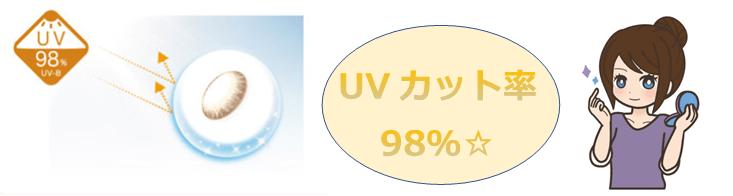 ワンデーナチュラルのUVカットのイメージ画像