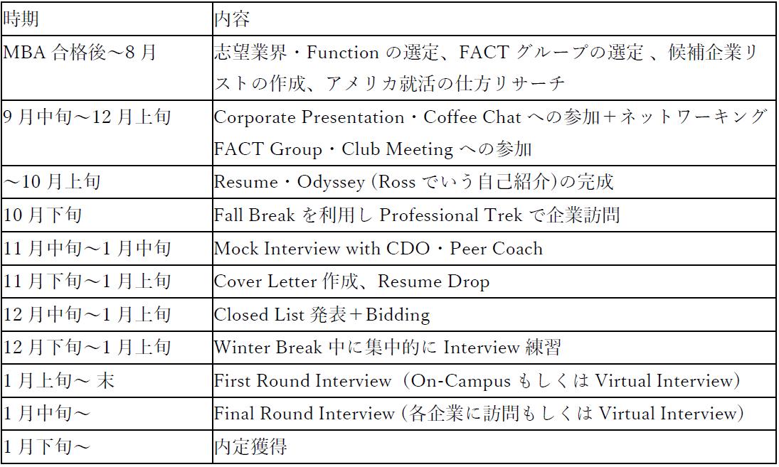 f:id:japanmichiganross:20200214231326p:plain
