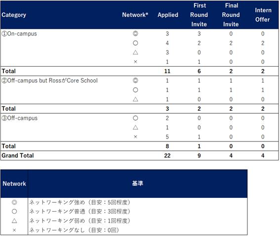 f:id:japanmichiganross:20200214231429p:plain