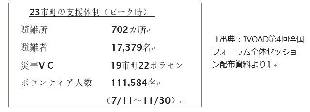 f:id:japanplatform:20190531113358j:plain