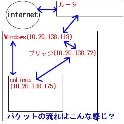 f:id:japanrock_pg:20080910222449p:image