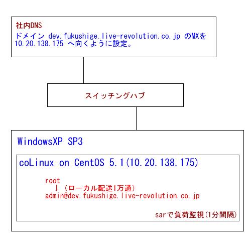 f:id:japanrock_pg:20090421221729p:image