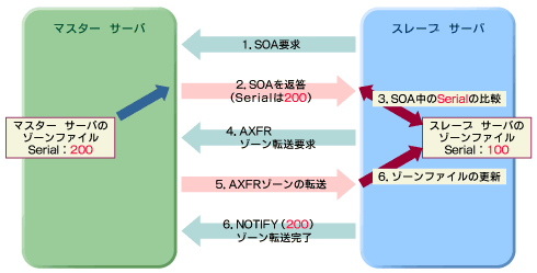 f:id:japanrock_pg:20090723232545p:image