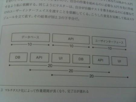 f:id:japanrock_pg:20101109101138j:image