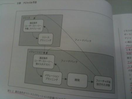f:id:japanrock_pg:20101110110113j:image