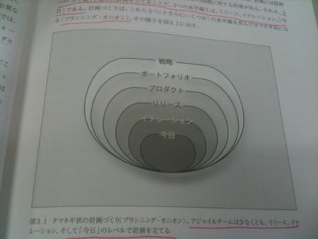 f:id:japanrock_pg:20101110110155j:image