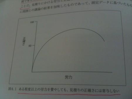 f:id:japanrock_pg:20101118094713j:image
