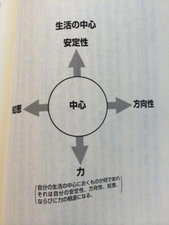 f:id:japanrock_pg:20140323171923j:image