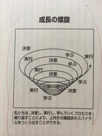 f:id:japanrock_pg:20140323230819j:image