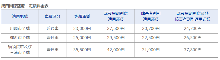 f:id:japantk:20190129112434p:plain