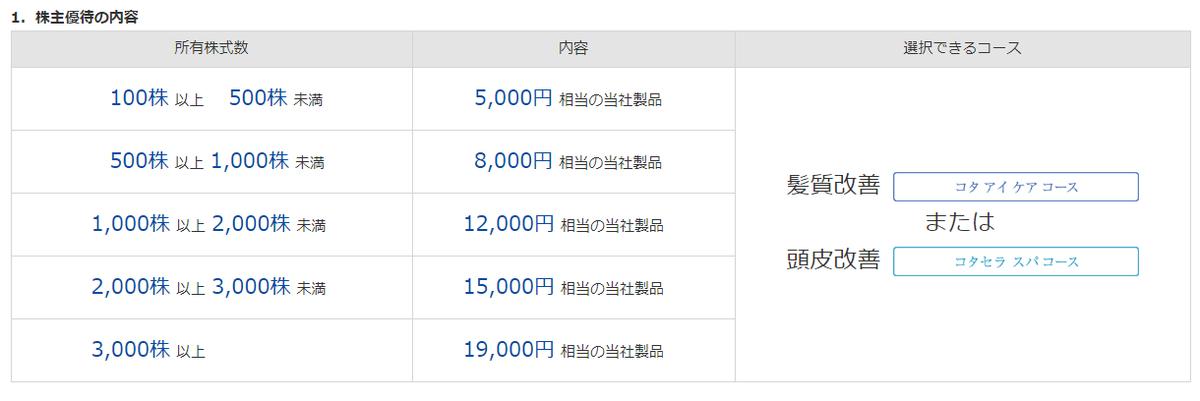 f:id:japantk:20190528094313p:plain