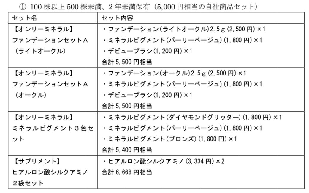 f:id:japantk:20190730112856p:plain