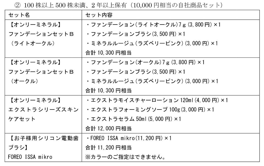f:id:japantk:20190730112929p:plain