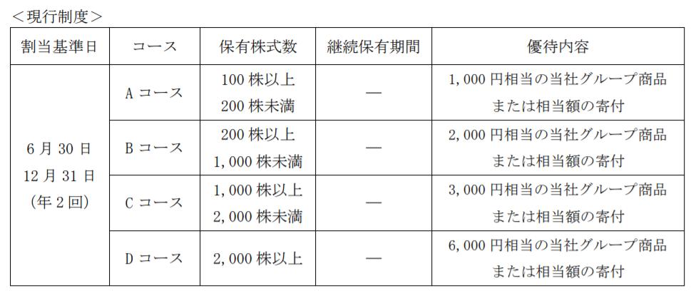 f:id:japantk:20191023151114p:plain