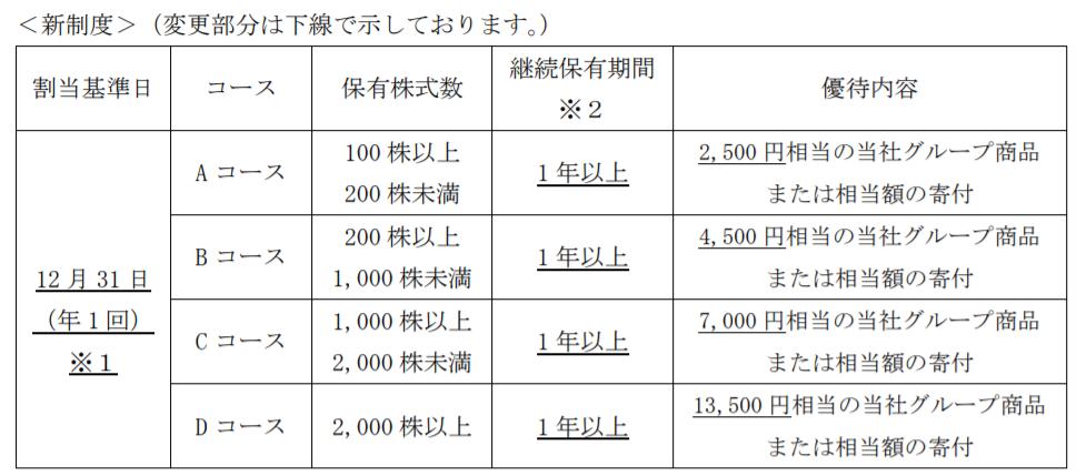f:id:japantk:20191023151148p:plain