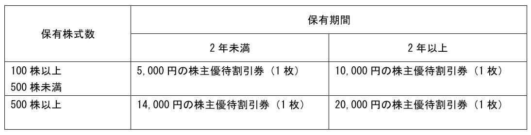 f:id:japantk:20200804145242p:plain