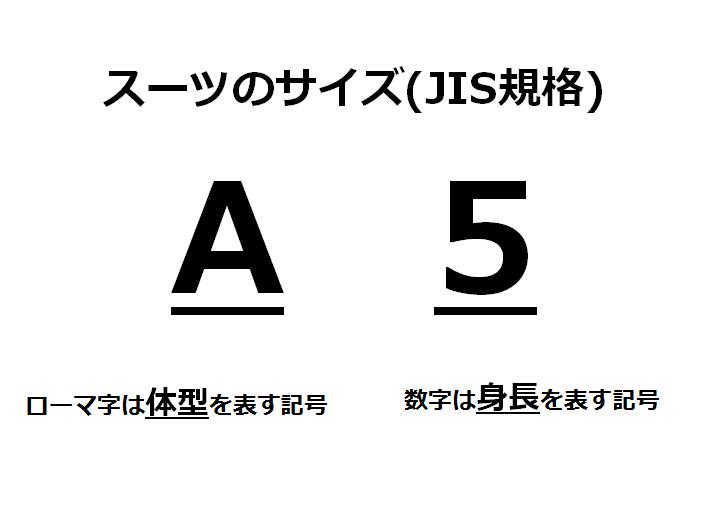 f:id:japgents:20170531162605p:plain