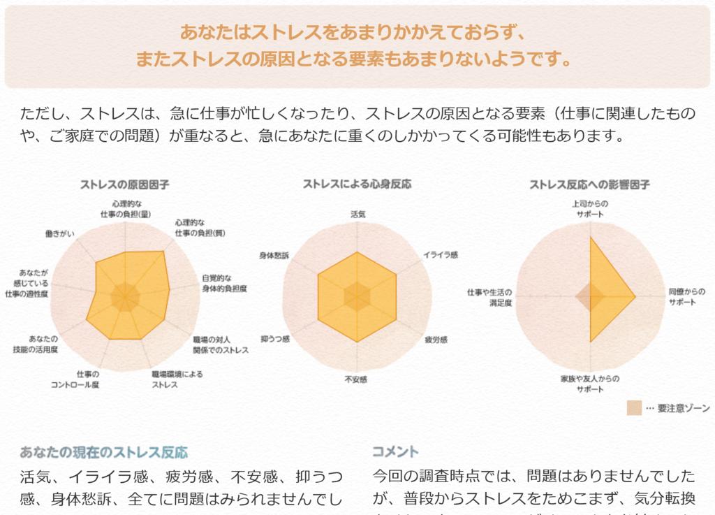 f:id:japieer:20160906112221p:plain