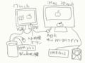 [絵]PC環境