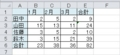 Excel エラーチェック