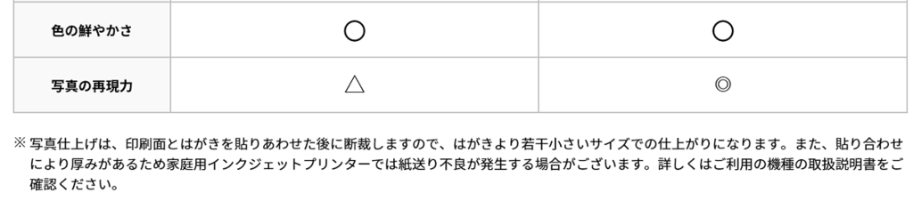 f:id:jasminekyoko:20181019185717p:plain