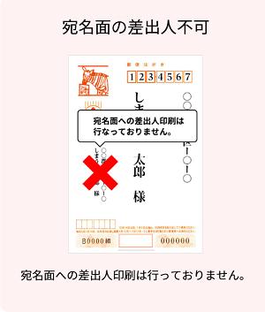 f:id:jasminekyoko:20181019190512p:plain