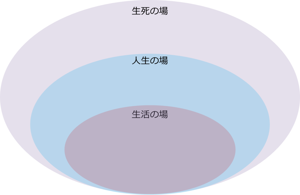 f:id:javalousty:20181228075758p:plain
