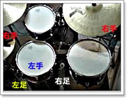 f:id:jazzdrumclub:20161105185132p:plain