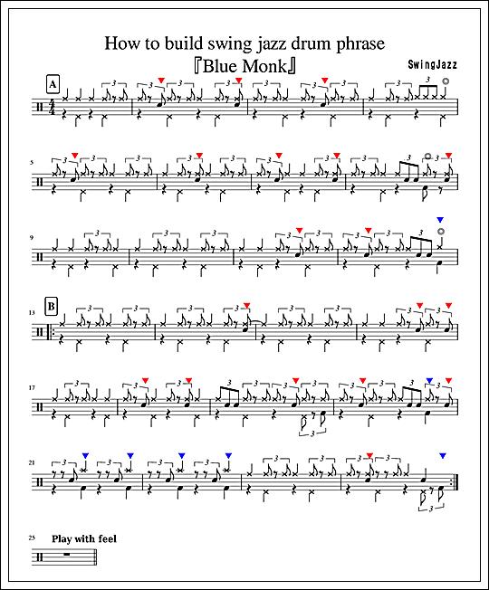 f:id:jazzdrumclub:20170207092038p:plain