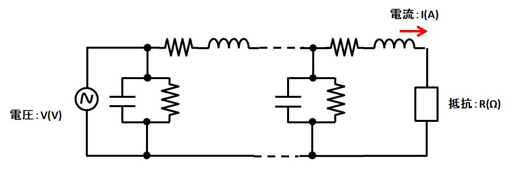 特性インピーダンス分布定数回路