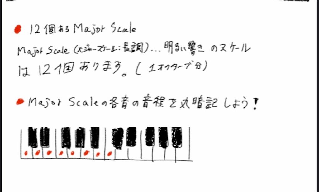 f:id:jazzpopspianostudy:20200908152833j:image