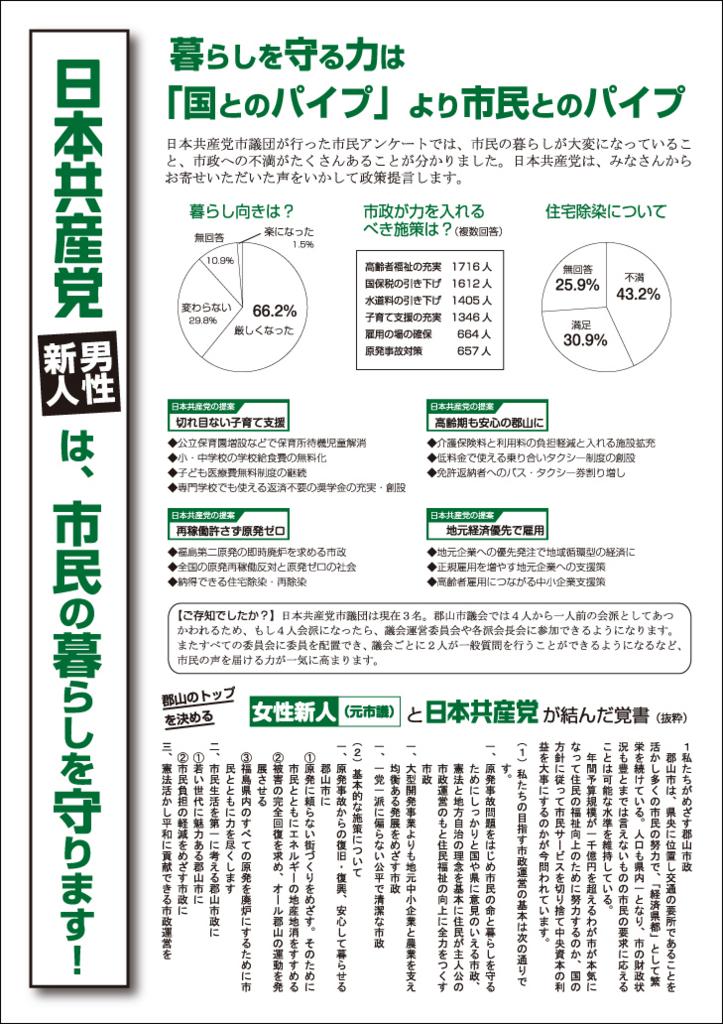 f:id:jcpfukushima:20170412185249j:plain