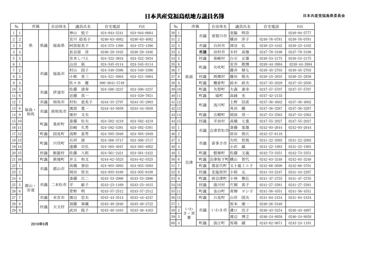 f:id:jcpfukushima:20191005172710j:plain