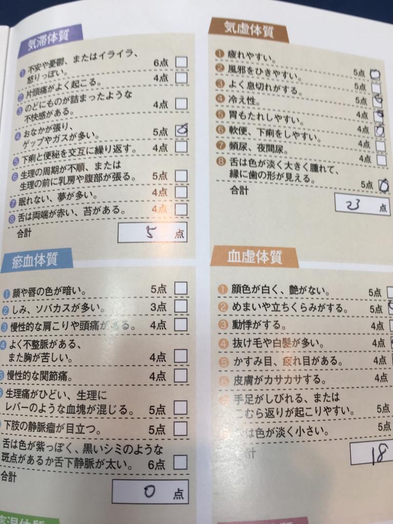 中医学で6つの体質チェック