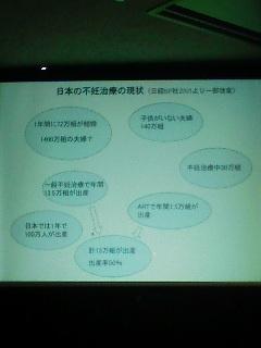 日本の不妊治療の現状