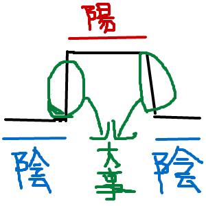 Cocolog_oekaki_2011_06_11_09_48