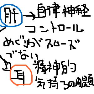Cocolog_oekaki_2012_06_28_16_40