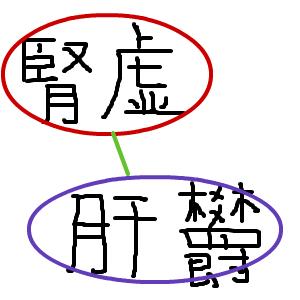 Cocolog_oekaki_2012_07_20_11_22