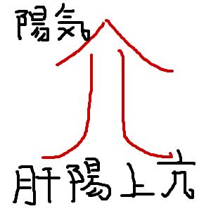 Cocolog_oekaki_2012_10_27_10_52