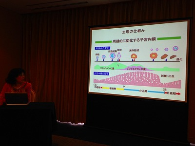 西洋医学の生理の仕組みのスライドの映像です