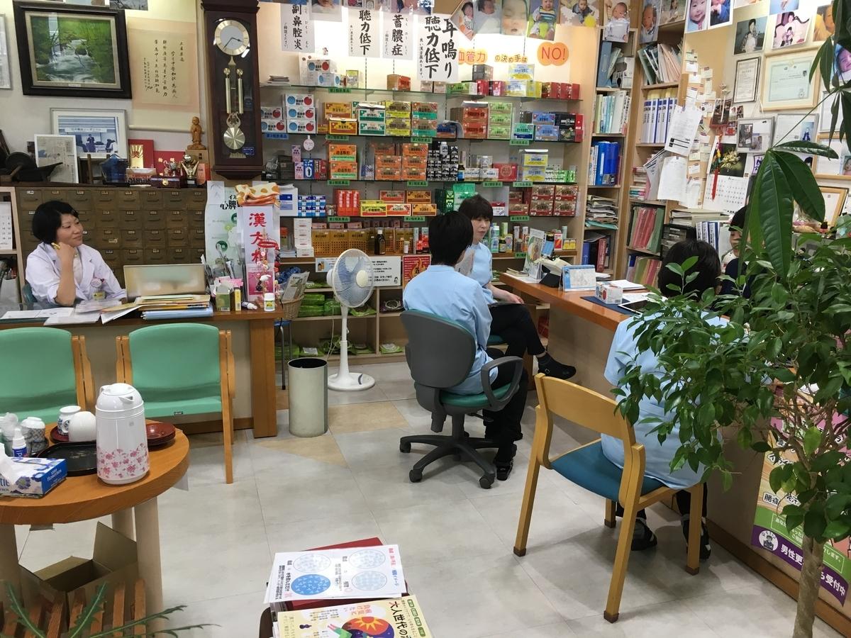 漢方の勉強会