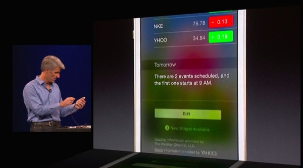 Today Extension from WWDC