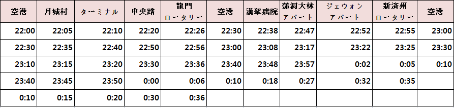 f:id:jejutour_jp:20161031102614p:plain