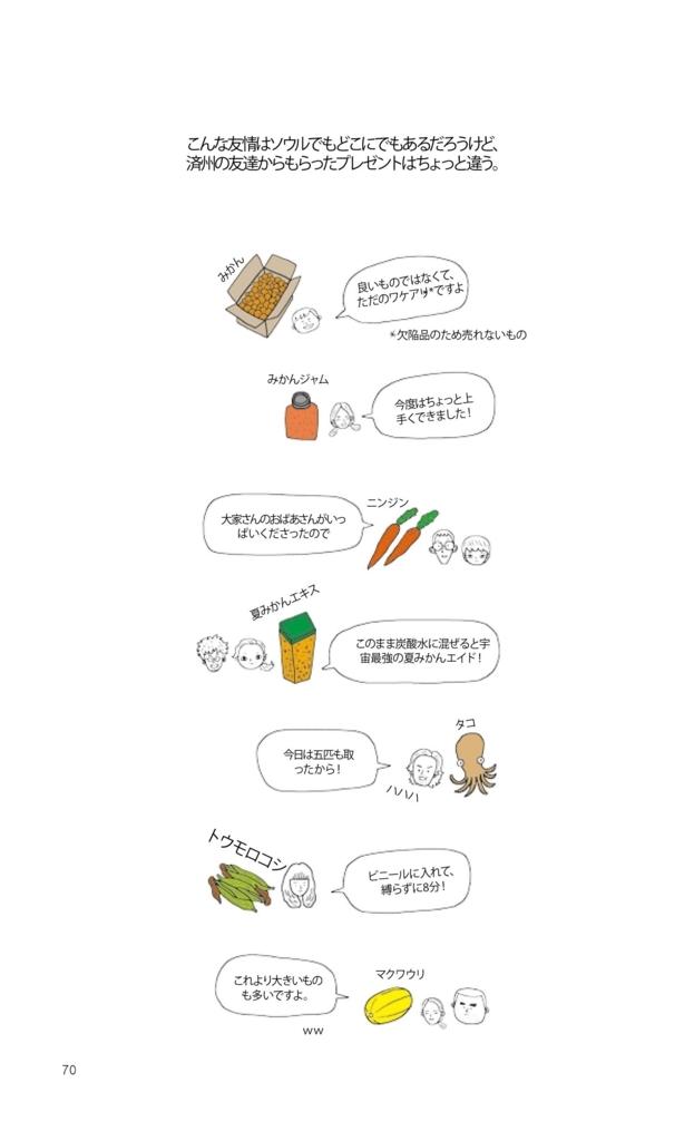 f:id:jejutour_jp:20170803160543j:plain