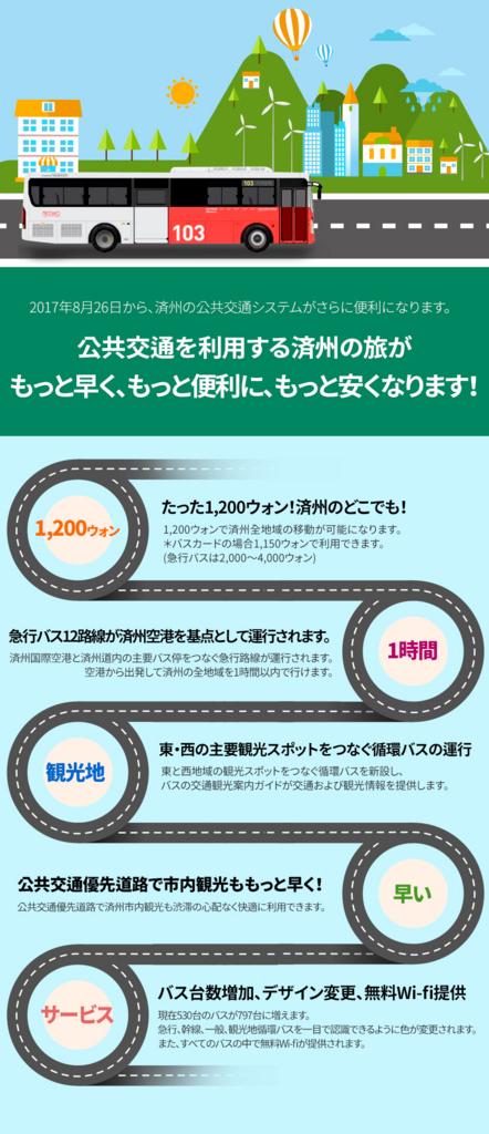 f:id:jejutour_jp:20170825104110j:plain