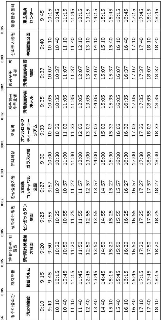f:id:jejutour_jp:20170825130935j:plain