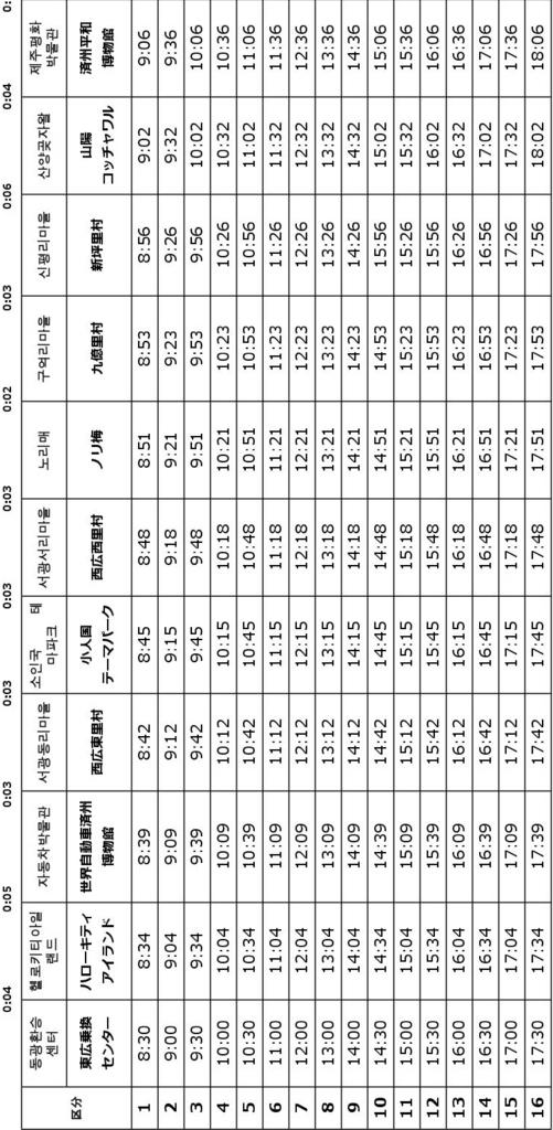 f:id:jejutour_jp:20170825130945j:plain