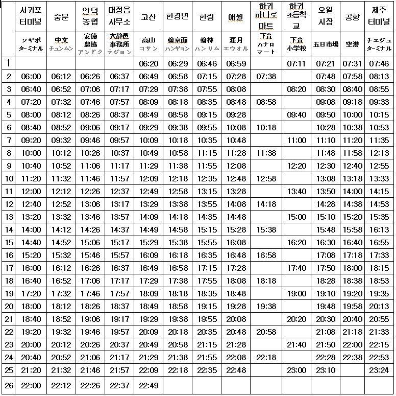 f:id:jejutour_jp:20170831143020j:plain