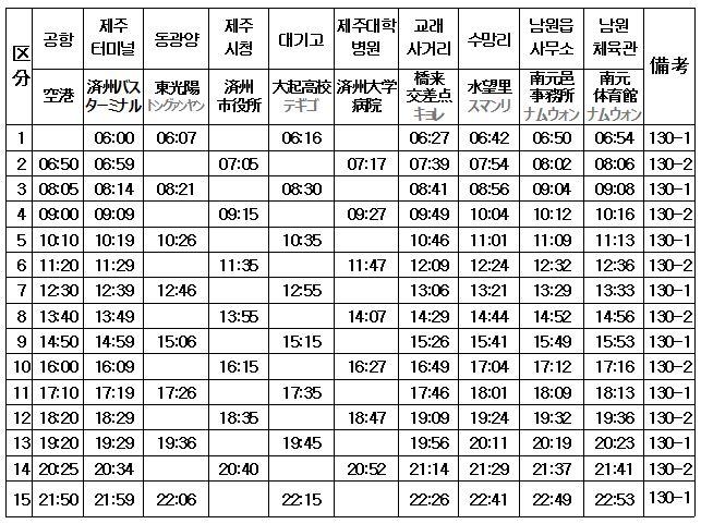 f:id:jejutour_jp:20170907103806j:plain