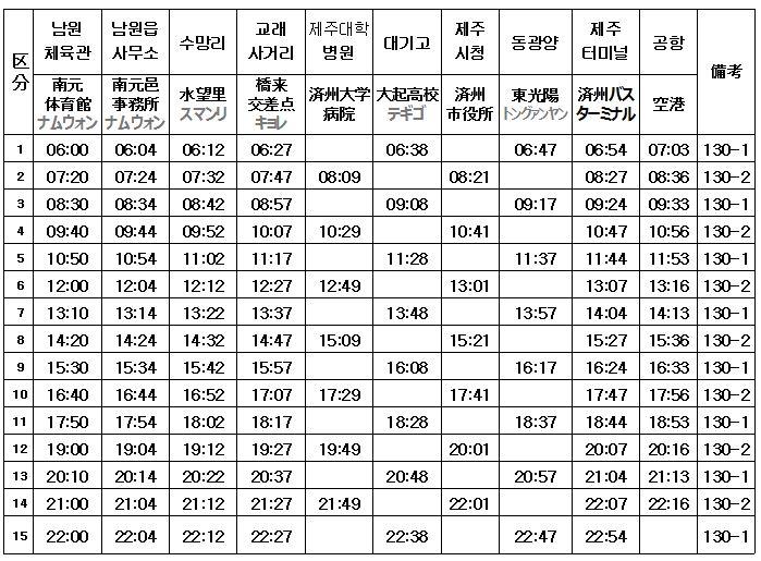 f:id:jejutour_jp:20170907103943j:plain